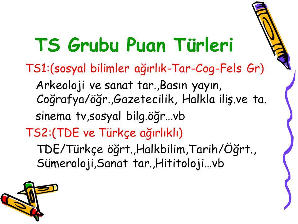 TS Grubu Puan Türleri TS1:(sosyal bilimler ağırlık-Tar-Cog-Fels Gr) Arkeoloji ve sanat tar.,Basın yayın, Coğrafya/öğr.,Gazetecilik, Halkla iliş.ve ta.
