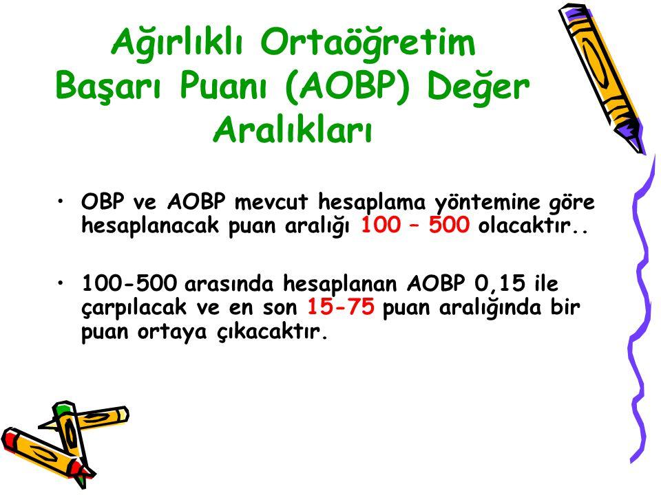 Ağırlıklı Ortaöğretim Başarı Puanı (AOBP) Değer Aralıkları OBP ve AOBP mevcut hesaplama yöntemine göre hesaplanacak puan aralığı 100 – 500 olacaktır..