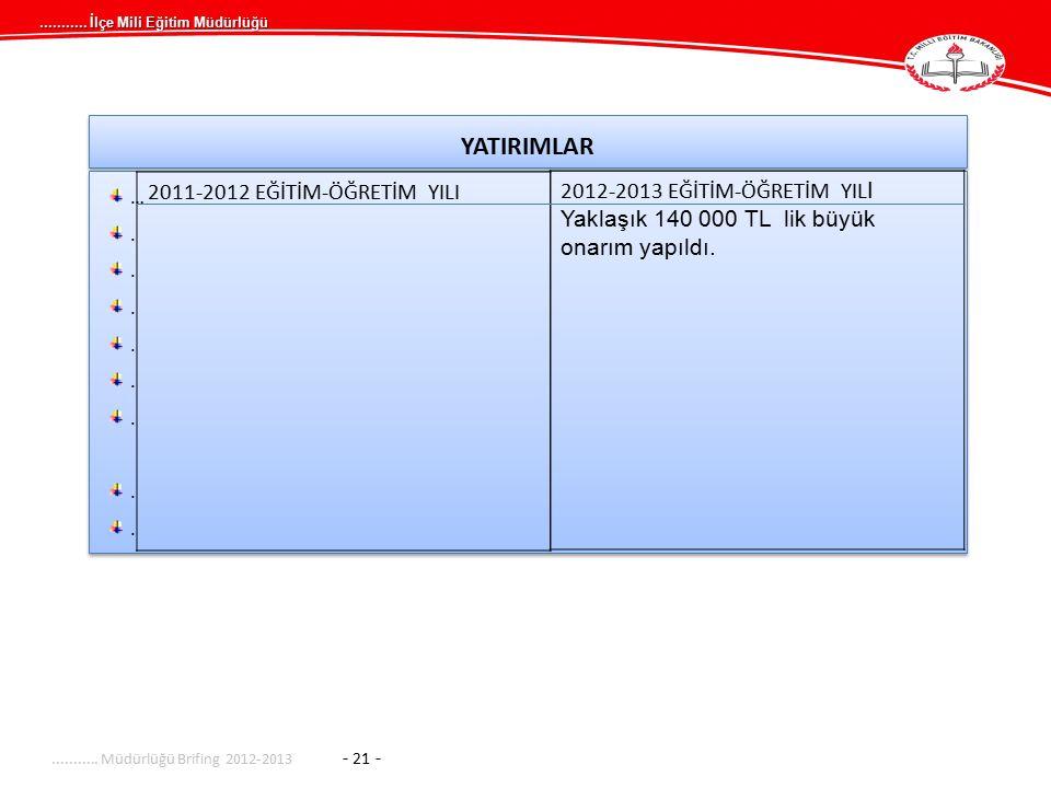 ........... İlçe Mili Eğitim Müdürlüğü YATIRIMLAR …........…........ …........…................... Müdürlüğü Brifing 2012-2013 - 21 - 2011-2012 EĞİTİM