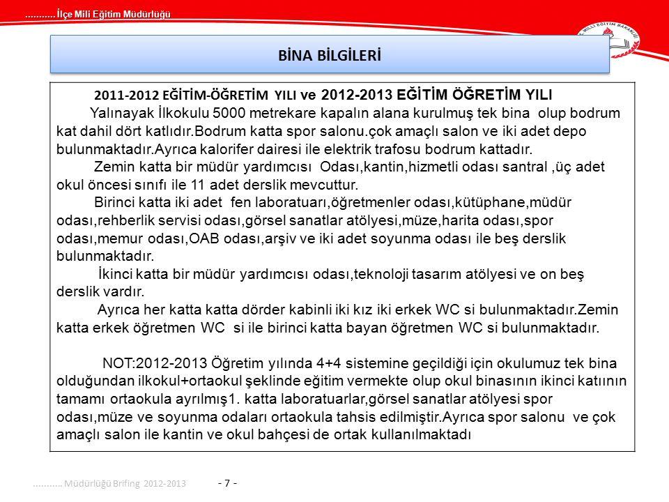 ........... İlçe Mili Eğitim Müdürlüğü BİNA BİLGİLERİ........... Müdürlüğü Brifing 2012-2013 - 7 - 2011-2012 EĞİTİM-ÖĞRETİM YILI ve 2012-2013 EĞİTİM Ö