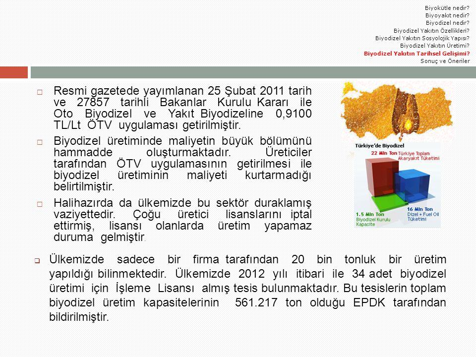  Resmi gazetede yayımlanan 25 Şubat 2011 tarih ve 27857 tarihli Bakanlar Kurulu Kararı ile Oto Biyodizel ve Yakıt Biyodizeline 0,9100 TL/Lt ÖTV uygul