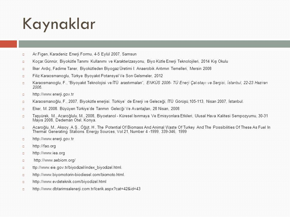 Kaynaklar  Ar.Figen, Karadeniz Enerji Formu, 4-5 Eylül 2007, Samsun  Koçar.Günnür, Biyokütle Tanımı Kullanımı ve Karakterizasyonu, Biyo Kütle Enerji