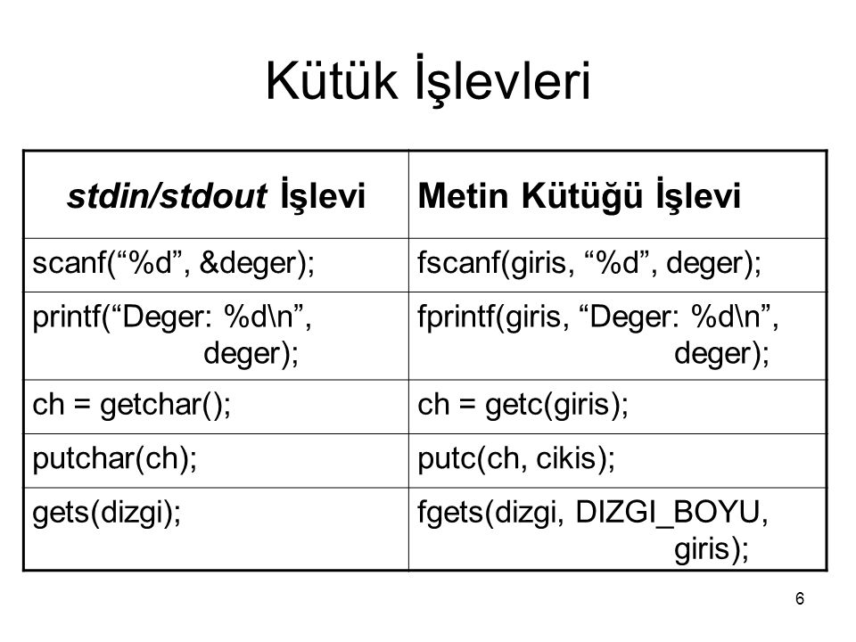 7 Kütük Göstergesi İşlevleri long int ftell(FILE *stream); int fseek(FILE *stream, long int offset, int whence); void rewind(FILE *stream); int fgetpos(FILE *stream, fpos_t *pos); int fsetpos(FILE *stream, fpos_t *pos);