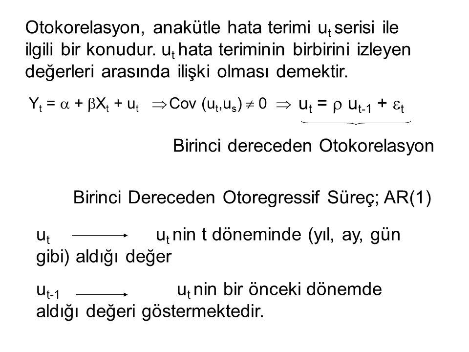 Otokorelasyon, anakütle hata terimi u t serisi ile ilgili bir konudur.