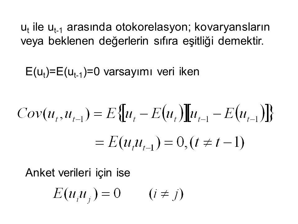 H 0 :  = 0 H1:  0 Negatif Otokorelasyon Bölgesi 0 dLdL dUdU 4-d U 4-d L 42 Pozitif Otokorelasyon Bölgesi.