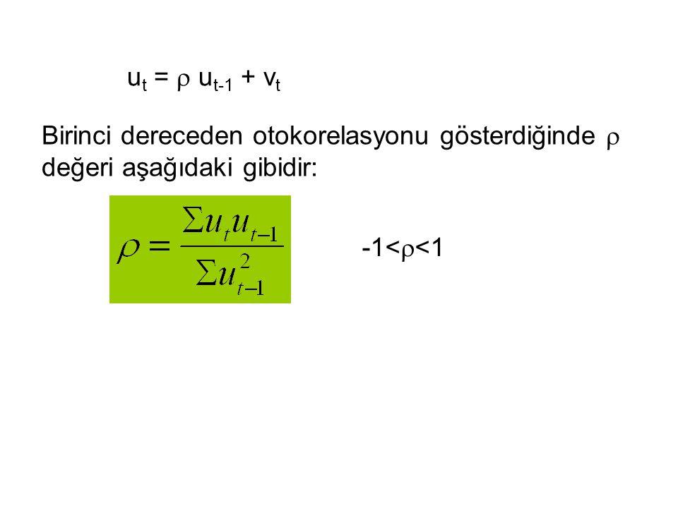 -1<  <1 u t =  u t-1 + v t Birinci dereceden otokorelasyonu gösterdiğinde  değeri aşağıdaki gibidir: