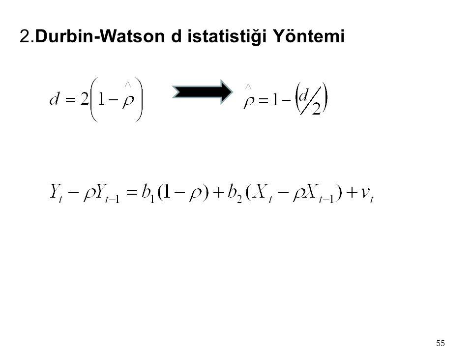 Birinci Farklar Yöntemi Kullanılarak Otokorelasyonun Önlenmesi Breusch-Godfrey Serial Correlation LM Test: F-statistic3.737797 Probability0.069080 Obs*R-squared2.404216 Probability0.121009 Test Equation: Dependent Variable: RESID Method: Least Squares VariableCoefficientStd.