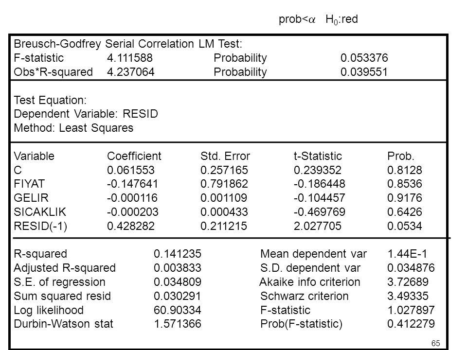 64 Uygulama 2: 18 Mart 1951 – 11 Temmuz 1953 yılları arasında 4 haftalık dönemlerde dondurma talebi için elde edilen model Dependent Variable: DONDURMA TALEBİ Method: Least Squares Sample: 1 30 Included observations: 30 VariableCoefficientStd.