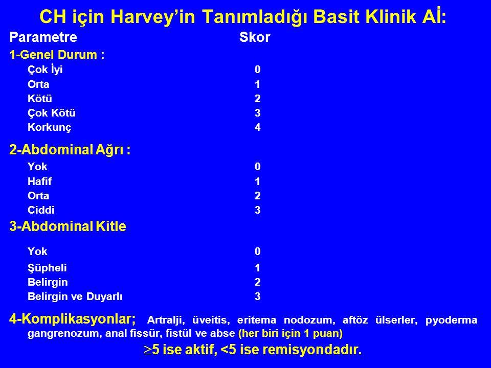 CH için Harvey'in Tanımladığı Basit Klinik Aİ: Parametre Skor 1-Genel Durum : Çok İyi0 Orta1 Kötü2 Çok Kötü3 Korkunç4 2-Abdominal Ağrı : Yok0 Hafif1 O