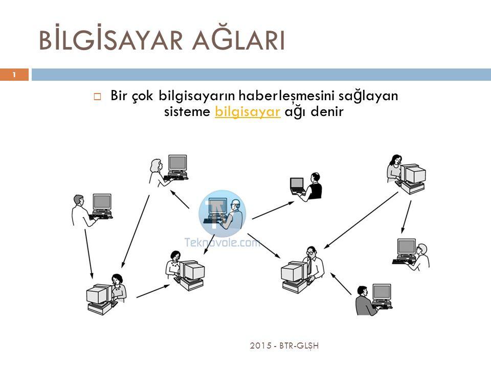 B İ LG İ SAYAR A Ğ LARI 2015 - BTR-GLŞH 1  Bir çok bilgisayarın haberleşmesini sa ğ layan sisteme bilgisayar a ğ ı denirbilgisayar