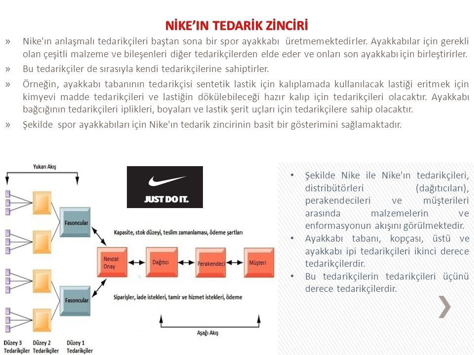 » Nike'ın anlaşmalı tedarikçileri baştan sona bir spor ayakkabı üretmemektedirler. Ayakkabılar için gerekli olan çeşitli malzeme ve bileşenleri diğer