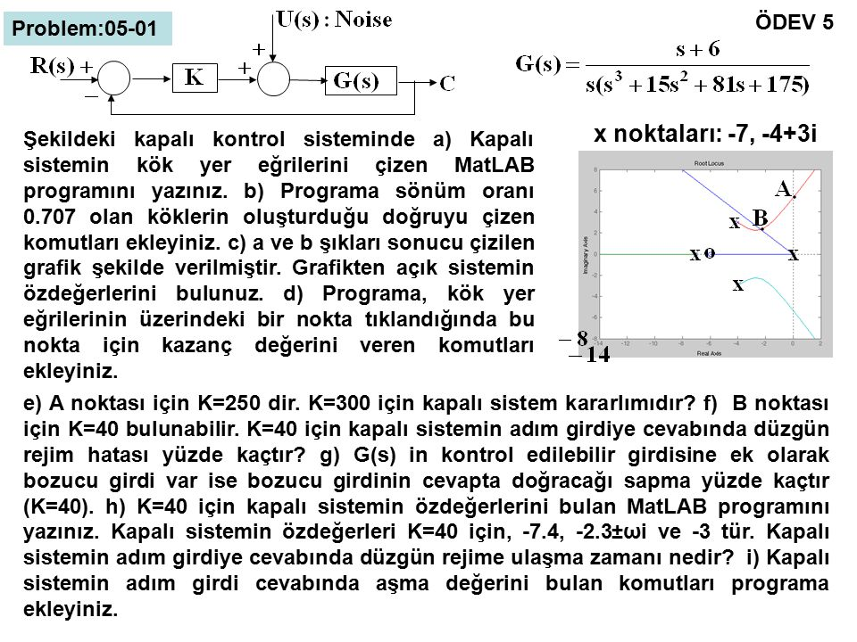 Problem:05-01 Şekildeki kapalı kontrol sisteminde a) Kapalı sistemin kök yer eğrilerini çizen MatLAB programını yazınız.