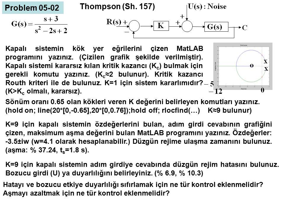 Problem 05-02 Kapalı sistemin kök yer eğrilerini çizen MatLAB programını yazınız.