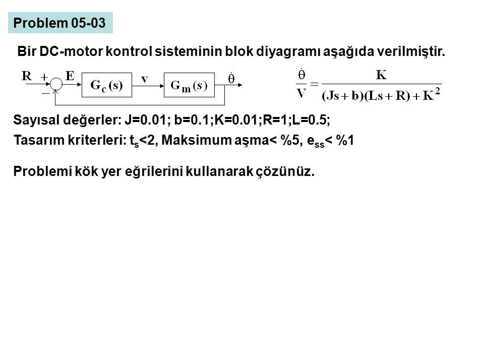 Problem 05-03 Bir DC-motor kontrol sisteminin blok diyagramı aşağıda verilmiştir.