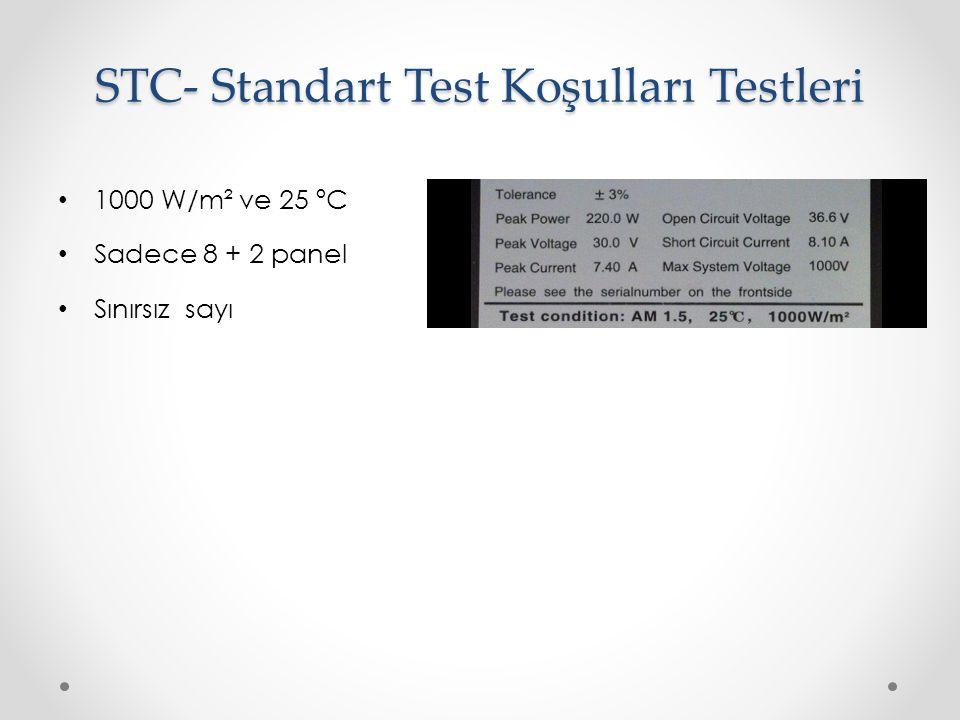 STC- Standart Test Koşulları Testleri 1000 W/m² ve 25 ºC Sadece 8 + 2 panel Sınırsız sayı