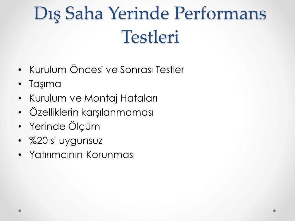 Dış Saha Yerinde Performans Testleri Kurulum Öncesi ve Sonrası Testler Taşıma Kurulum ve Montaj Hataları Özelliklerin karşılanmaması Yerinde Ölçüm %20
