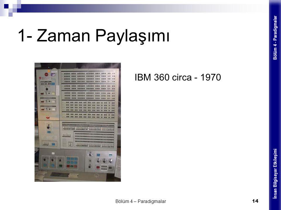 1- Zaman Paylaşımı Bölüm 4 – Paradigmalar 14 IBM 360 circa - 1970