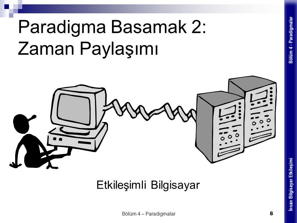 Paradigma Basamak 2: Zaman Paylaşımı Bölüm 4 – Paradigmalar 8 Etkileşimli Bilgisayar