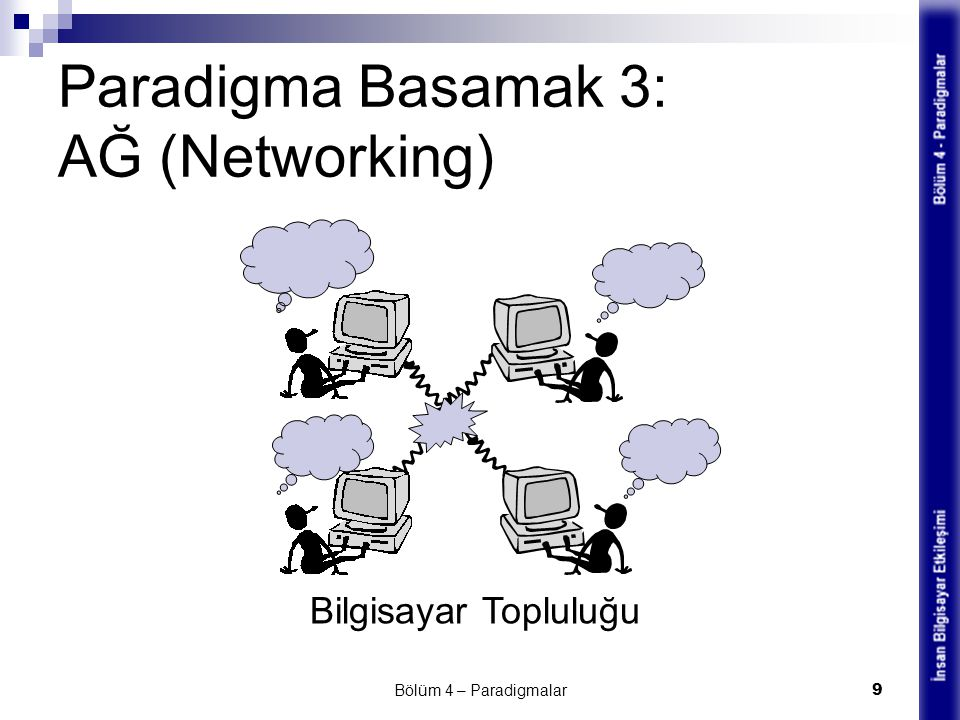 Paradigma Basamak 3: AĞ (Networking) Bölüm 4 – Paradigmalar 9 Bilgisayar Topluluğu