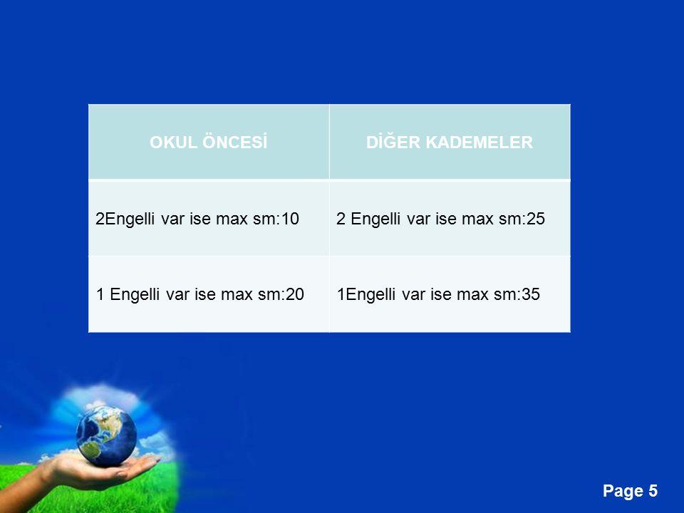 Free Powerpoint Templates Page 5 OKUL ÖNCESİDİĞER KADEMELER 2Engelli var ise max sm:102 Engelli var ise max sm:25 1 Engelli var ise max sm:201Engelli