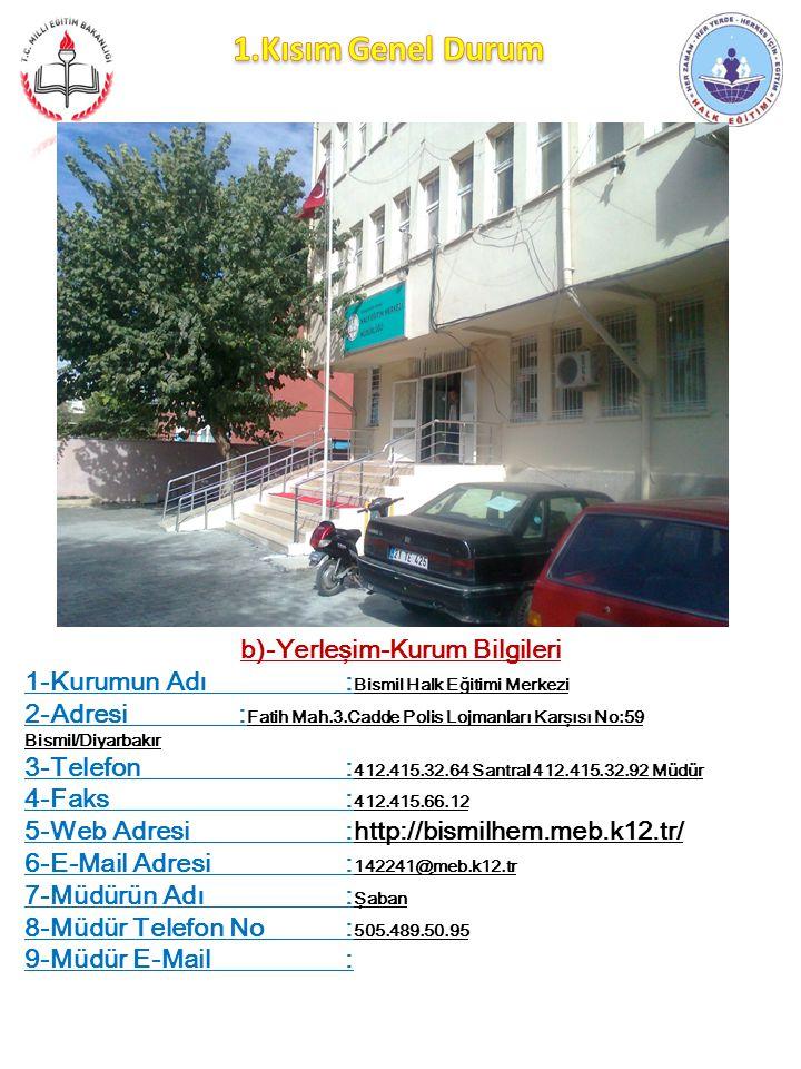 4 b)-Yerleşim-Kurum Bilgileri 1-Kurumun Adı: Bismil Halk Eğitimi Merkezi 2-Adresi: Fatih Mah.3.Cadde Polis Lojmanları Karşısı No:59 Bismil/Diyarbakır