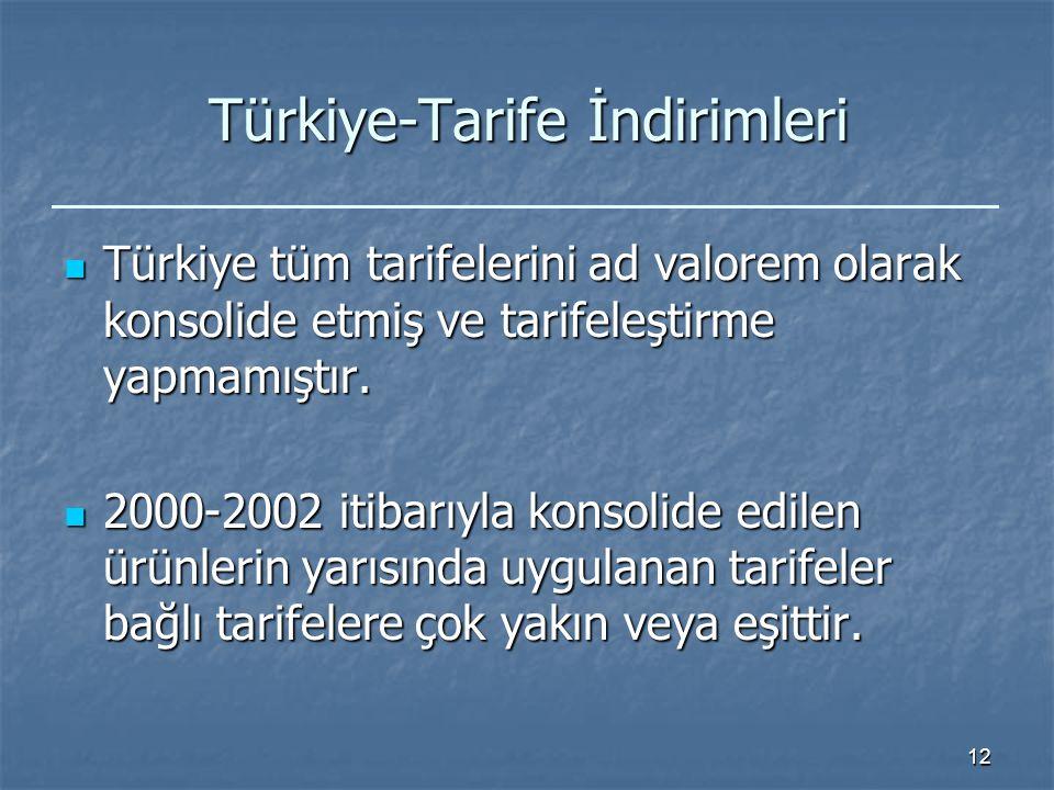 12 Türkiye-Tarife İndirimleri Türkiye tüm tarifelerini ad valorem olarak konsolide etmiş ve tarifeleştirme yapmamıştır.