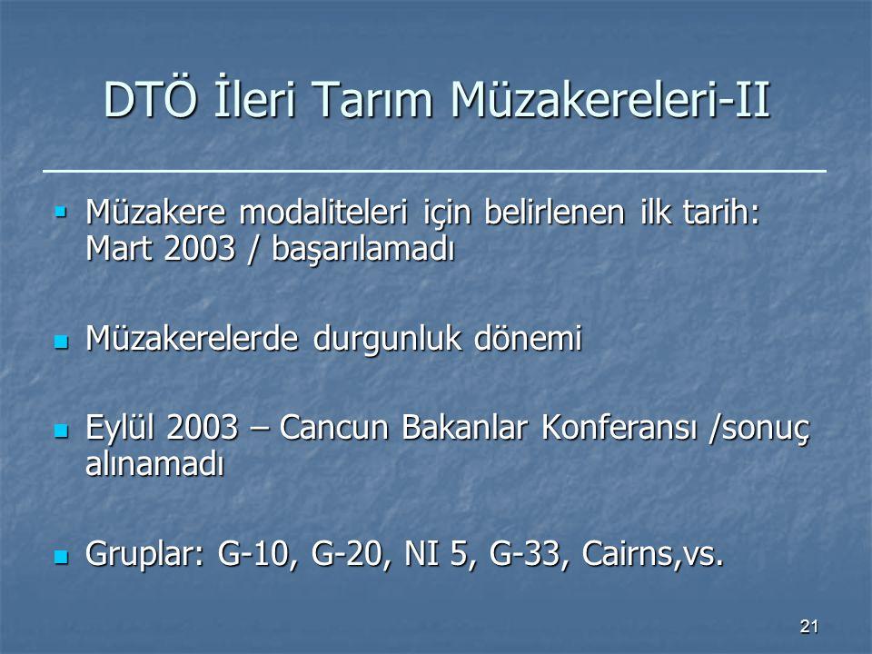 21 DTÖ İleri Tarım Müzakereleri-II  Müzakere modaliteleri için belirlenen ilk tarih: Mart 2003 / başarılamadı Müzakerelerde durgunluk dönemi Müzakerelerde durgunluk dönemi Eylül 2003 – Cancun Bakanlar Konferansı /sonuç alınamadı Eylül 2003 – Cancun Bakanlar Konferansı /sonuç alınamadı Gruplar: G-10, G-20, NI 5, G-33, Cairns,vs.