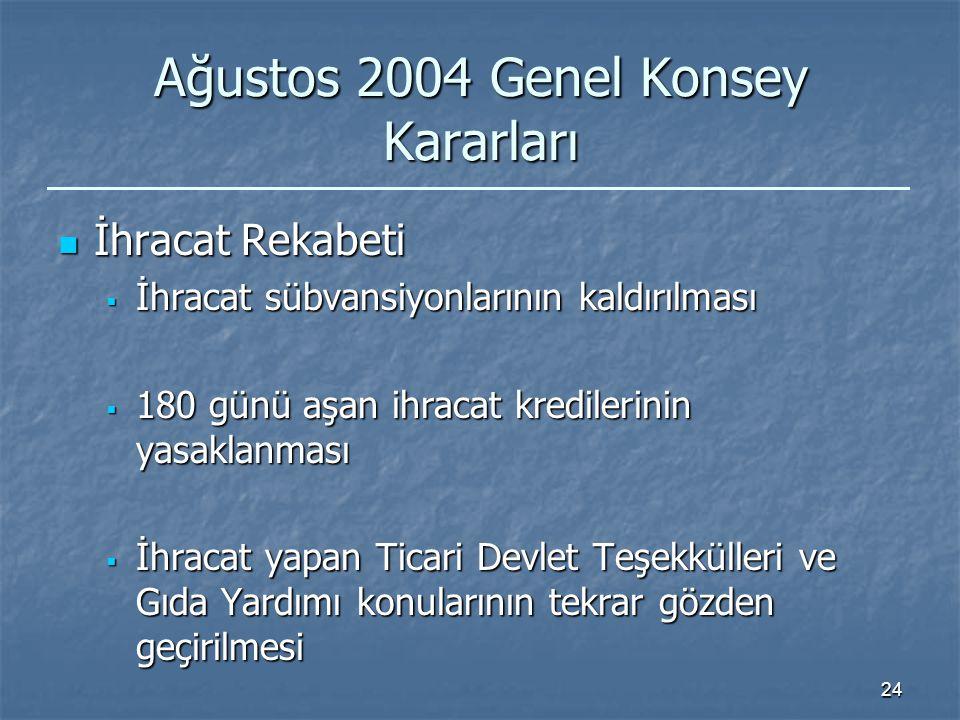 24 Ağustos 2004 Genel Konsey Kararları İhracat Rekabeti İhracat Rekabeti  İhracat sübvansiyonlarının kaldırılması  180 günü aşan ihracat kredilerinin yasaklanması  İhracat yapan Ticari Devlet Teşekkülleri ve Gıda Yardımı konularının tekrar gözden geçirilmesi