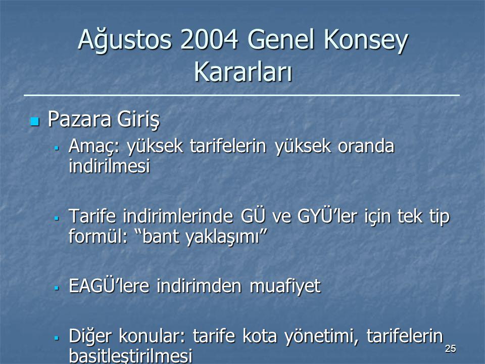 25 Ağustos 2004 Genel Konsey Kararları Pazara Giriş Pazara Giriş  Amaç: yüksek tarifelerin yüksek oranda indirilmesi  Tarife indirimlerinde GÜ ve GYÜ'ler için tek tip formül: bant yaklaşımı  EAGÜ'lere indirimden muafiyet  Diğer konular: tarife kota yönetimi, tarifelerin basitleştirilmesi