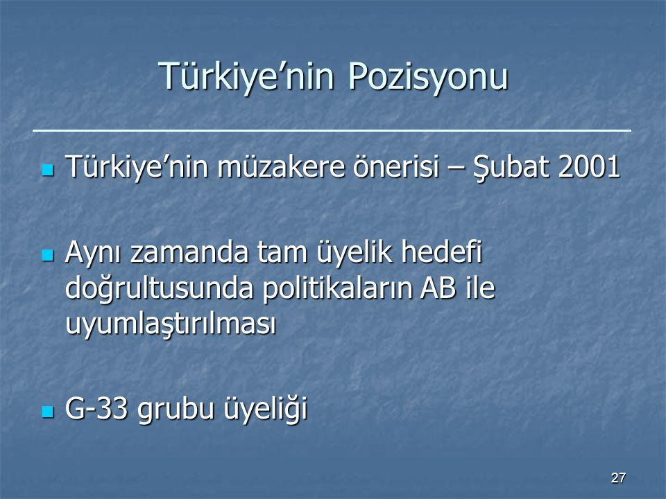 27 Türkiye'nin Pozisyonu Türkiye'nin müzakere önerisi – Şubat 2001 Türkiye'nin müzakere önerisi – Şubat 2001 Aynı zamanda tam üyelik hedefi doğrultusunda politikaların AB ile uyumlaştırılması Aynı zamanda tam üyelik hedefi doğrultusunda politikaların AB ile uyumlaştırılması G-33 grubu üyeliği G-33 grubu üyeliği