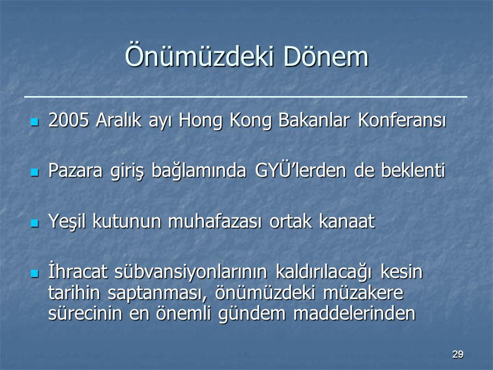 29 Önümüzdeki Dönem 2005 Aralık ayı Hong Kong Bakanlar Konferansı 2005 Aralık ayı Hong Kong Bakanlar Konferansı Pazara giriş bağlamında GYÜ'lerden de beklenti Pazara giriş bağlamında GYÜ'lerden de beklenti Yeşil kutunun muhafazası ortak kanaat Yeşil kutunun muhafazası ortak kanaat İhracat sübvansiyonlarının kaldırılacağı kesin tarihin saptanması, önümüzdeki müzakere sürecinin en önemli gündem maddelerinden İhracat sübvansiyonlarının kaldırılacağı kesin tarihin saptanması, önümüzdeki müzakere sürecinin en önemli gündem maddelerinden