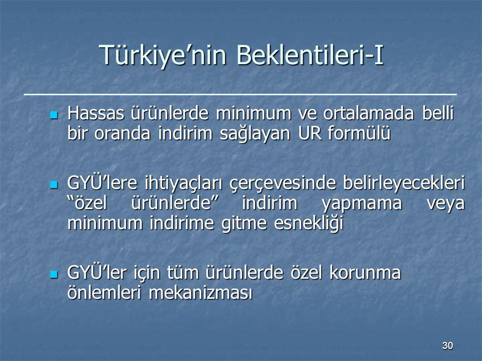 30 Türkiye'nin Beklentileri-I Hassas ürünlerde minimum ve ortalamada belli bir oranda indirim sağlayan UR formülü Hassas ürünlerde minimum ve ortalamada belli bir oranda indirim sağlayan UR formülü GYÜ'lere ihtiyaçları çerçevesinde belirleyecekleri özel ürünlerde indirim yapmama veya minimum indirime gitme esnekliği GYÜ'lere ihtiyaçları çerçevesinde belirleyecekleri özel ürünlerde indirim yapmama veya minimum indirime gitme esnekliği GYÜ'ler için tüm ürünlerde özel korunma önlemleri mekanizması GYÜ'ler için tüm ürünlerde özel korunma önlemleri mekanizması