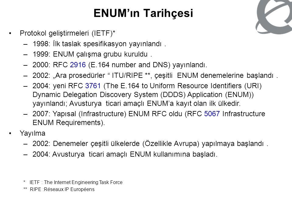 ENUM'ın Tarihçesi Protokol geliştirmeleri (IETF)* –1998: İlk taslak spesifikasyon yayınlandı. –1999: ENUM çalışma grubu kuruldu. –2000: RFC 2916 (E.16