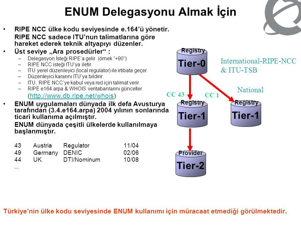 ENUM Delegasyonu Almak İçin RIPE NCC ülke kodu seviyesinde e.164'ü yönetir. RIPE NCC sadece ITU'nun talimatlarına göre hareket ederek teknik altyapıyı