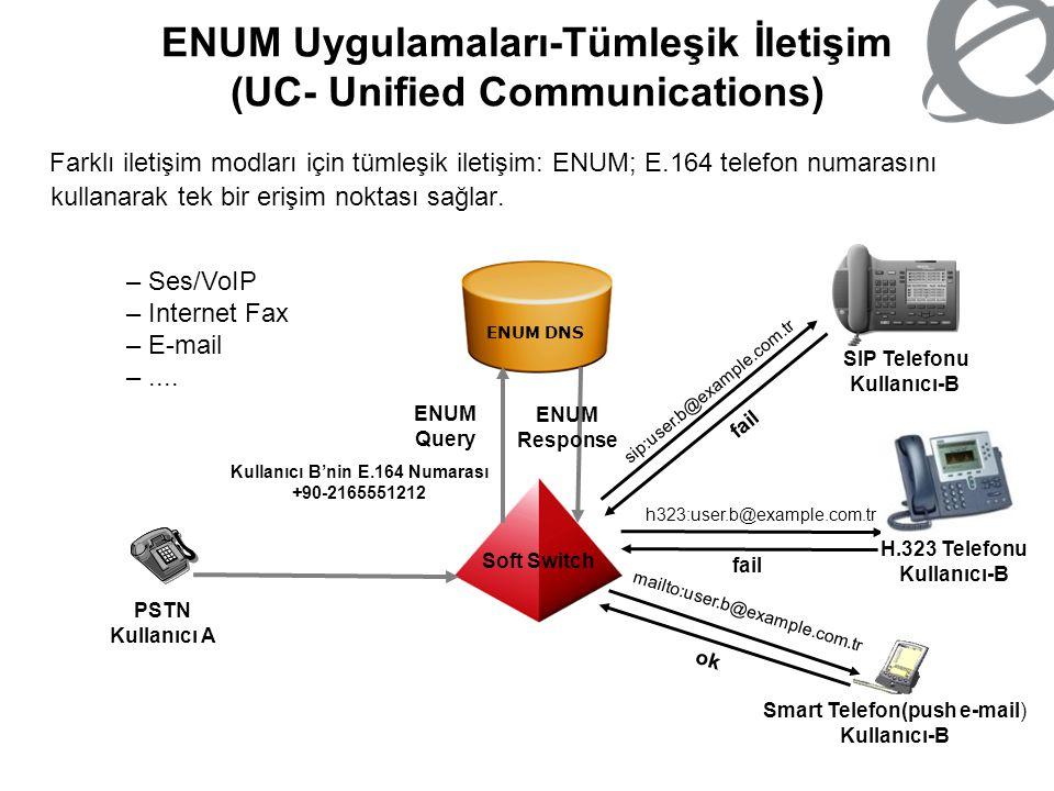 ENUM Uygulamaları-Tümleşik İletişim (UC- Unified Communications) Farklı iletişim modları için tümleşik iletişim: ENUM; E.164 telefon numarasını kullan