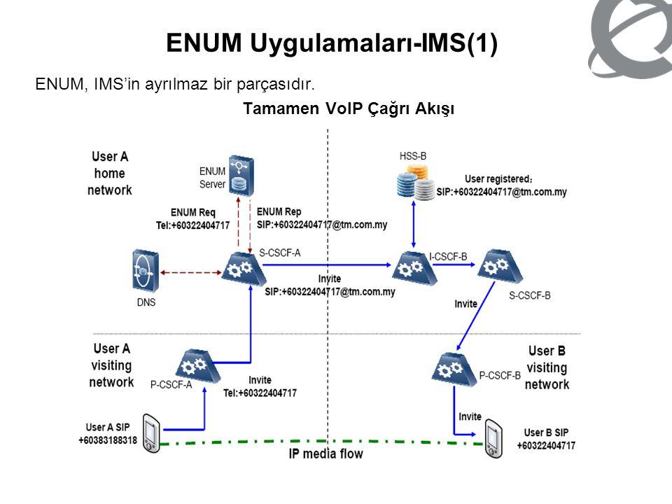 ENUM Uygulamaları-IMS(1) ENUM, IMS'in ayrılmaz bir parçasıdır. Tamamen VoIP Çağrı Akışı