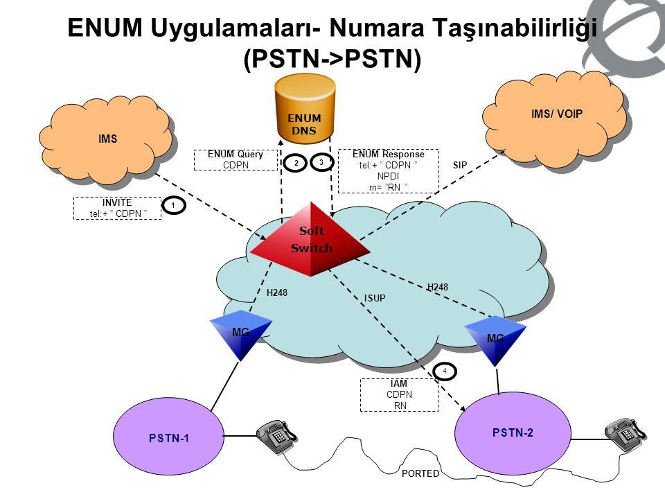"ENUM Uygulamaları- Numara Taşınabilirliği (PSTN->PSTN) IMS IMS/ VOIP Soft Switch ENUM DNS PSTN-1 PSTN-2 INVITE tel:+ "" CDPN "" 1 2 3 ENUM Query CDPN EN"