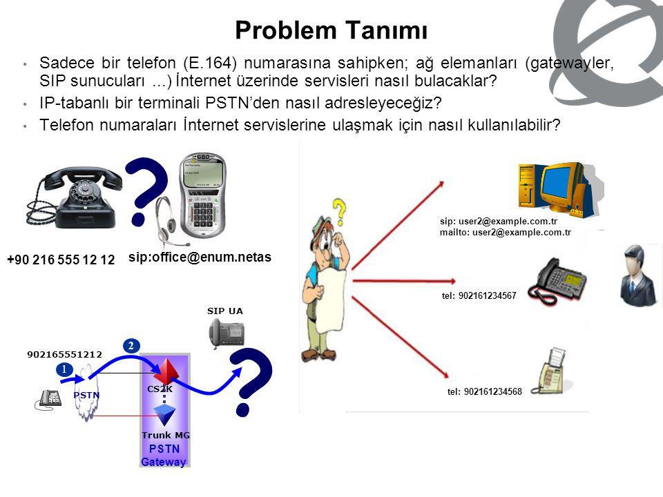 2 Problem Tanımı Sadece bir telefon (E.164) numarasına sahipken; ağ elemanları (gatewayler, SIP sunucuları...) İnternet üzerinde servisleri nasıl bula