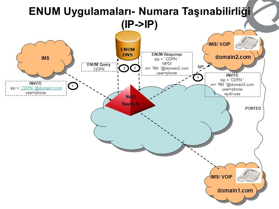 """ENUM Uygulamaları- Numara Taşınabilirliği (IP->IP) IMS Soft Switch ENUM DNS INVITE sip:+ """" CDPN """"@domain1.com user=phone"""" CDPN """"@domain1.com 1 2 3 ENU"""