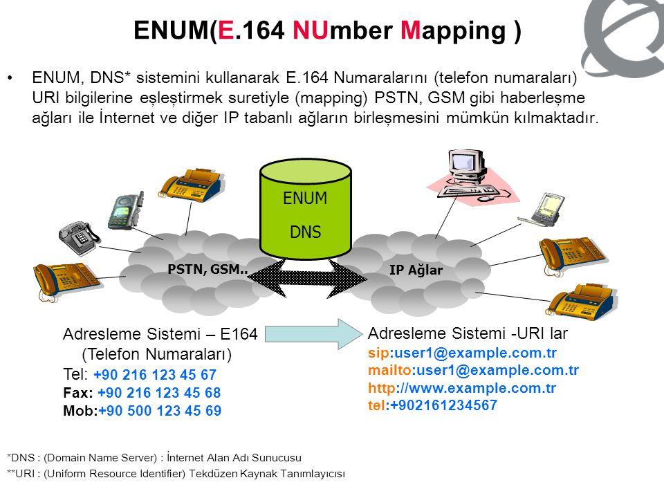 ENUM(E.164 NUmber Mapping ) ENUM, DNS* sistemini kullanarak E.164 Numaralarını (telefon numaraları) URI bilgilerine eşleştirmek suretiyle (mapping) PS