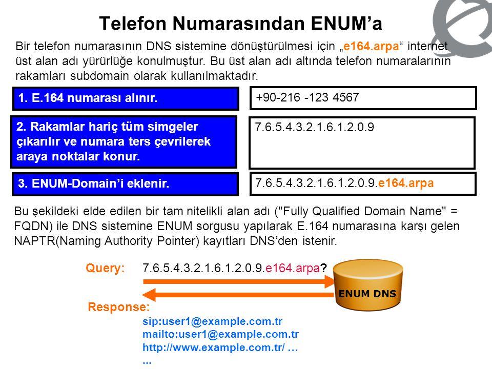 Telefon Numarasından ENUM'a 1. E.164 numarası alınır. +90-216 -123 4567 2. Rakamlar hariç tüm simgeler çıkarılır ve numara ters çevrilerek araya nokta