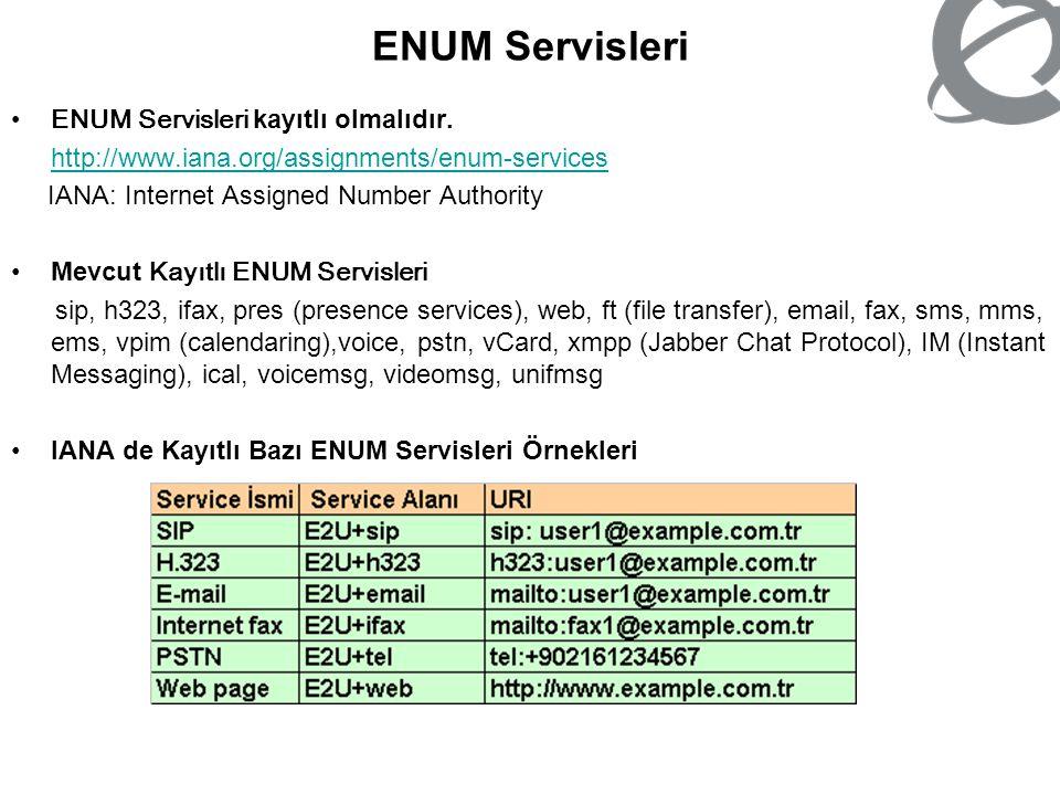 ENUM Servisleri ENUM Servisleri kayıtlı olmalıdır. http://www.iana.org/assignments/enum-services IANA: Internet Assigned Number Authority Mevcut Kayıt