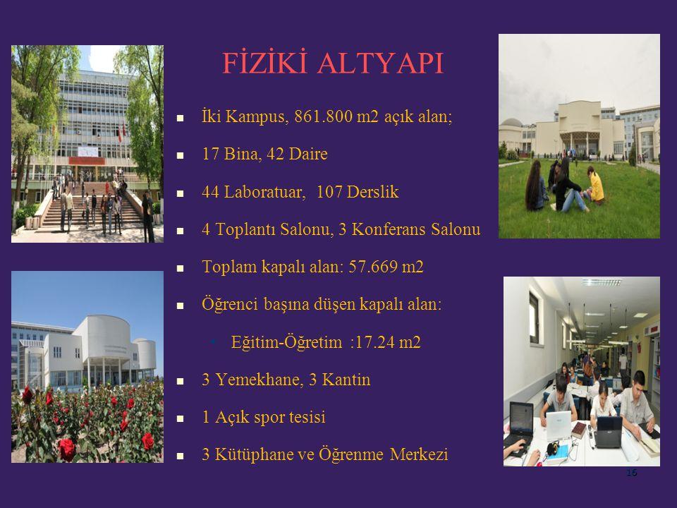 FİZİKİ ALTYAPI İki Kampus, 861.800 m2 açık alan; 17 Bina, 42 Daire 44 Laboratuar, 107 Derslik 4 Toplantı Salonu, 3 Konferans Salonu Toplam kapalı alan: 57.669 m2 Öğrenci başına düşen kapalı alan: Eğitim-Öğretim :17.24 m2 3 Yemekhane, 3 Kantin 1 Açık spor tesisi 3 Kütüphane ve Öğrenme Merkezi 16
