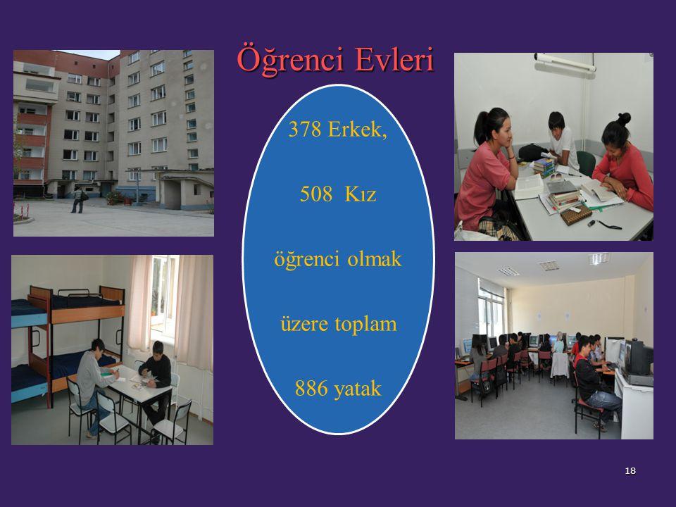 Öğrenci Evleri 378 Erkek, 508 Kız öğrenci olmak üzere toplam 886 yatak 18