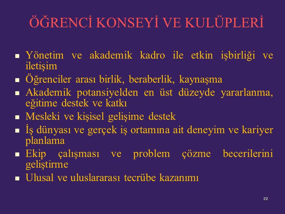 TOPLUMA VERİLEN HİZMETLER Danışmanlık Hizmetleri Türkçe ve Diğer Dillerin Öğretimi Sertifika Tabanlı Kurslar Beceri Tabanlı Kurslar Kurumsal Kapasiteyi Geliştirici Faaliyetler Uluslararası tecrübenin aktarımı ve paylaşımı Proje tabanlı ortak çalışmalar 21