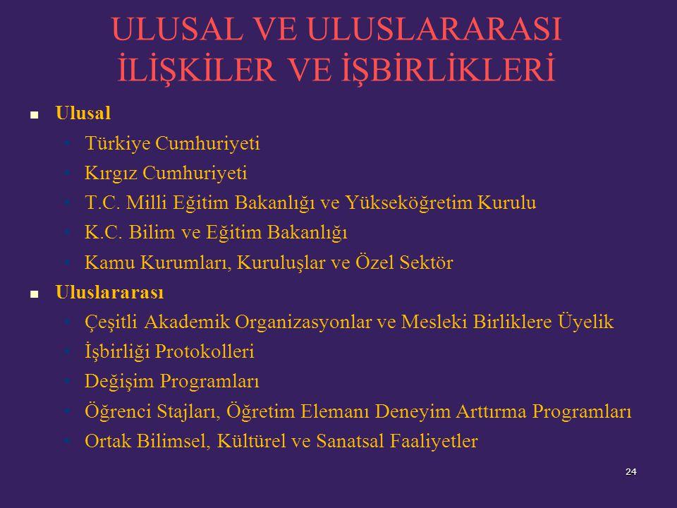 ULUSAL VE ULUSLARARASI İLİŞKİLER VE İŞBİRLİKLERİ Ulusal Türkiye Cumhuriyeti Kırgız Cumhuriyeti T.C.