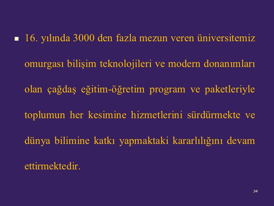 SONUÇ Üniversitemizin kuruluş amacına uygun olarak, öğrencilerimizle birlikte tüm çalışanlarımızı ortak kültür değerlerimizin etrafında birlik, beraberlik, sevgi, kardeşlik ve dayanışma duyguları ile yoğurarak Türklük bilincinin gelişmesine katkıda bulunan üniversitemiz, mezunlarımızın ülkelerinin kalkınma ve gelişmesine destek verebilecek üstün nitelikli insanlar olarak yetiştirilmesine özel özen göstermektedir.