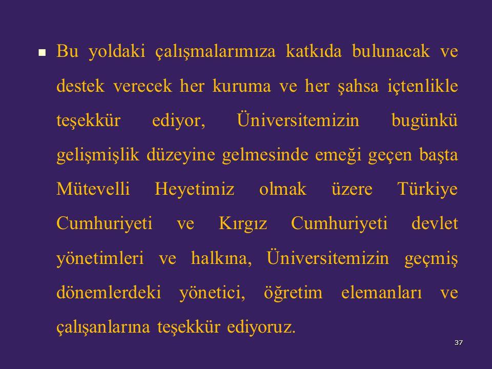 Üniversitemizde 2015 yılına kadar yapacağımız çalışmalarla eğitimde bir uluslararası marka, kurumsal bir cazibe merkezi, toplum ve iş dünyası için gerçek bir değer, uluslararası ilişkiler ve işbirlikleri ile uluslararasılaşmada örnek bir yükseköğretim kurumu, Türk Dünyasının birlikteliğinde ve gelişmesinde etkin bir güç ve nihayet dünya bilimine katkısı ile saygın bir üniversite olmayı hedeflemiş bulunuyoruz.