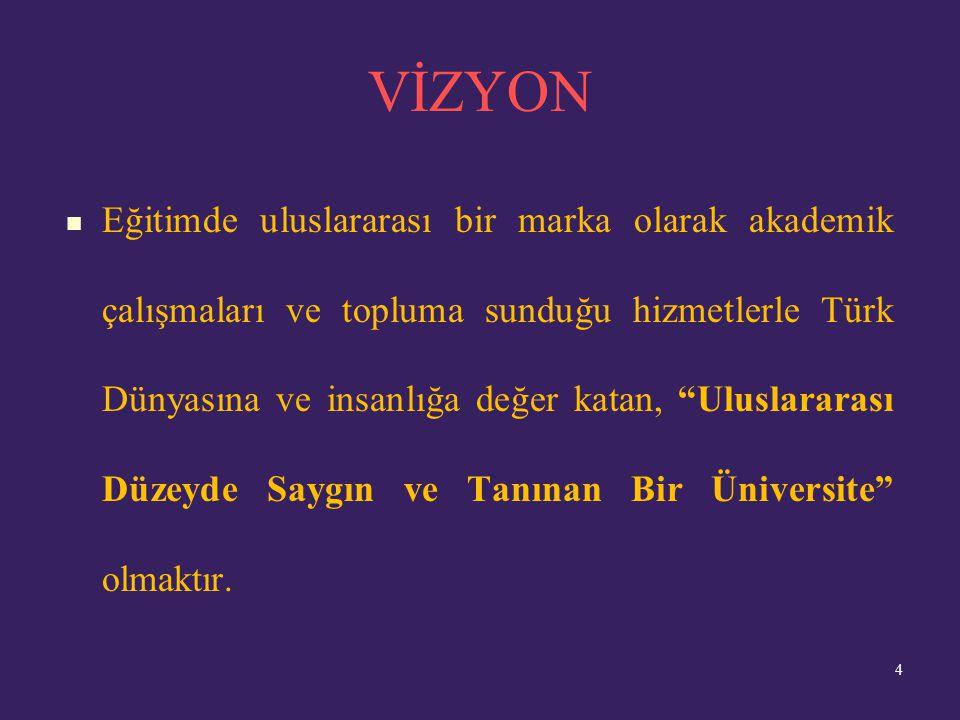 MİSYON Türk Cumhuriyetleri ile Türk ve Akraba Topluluklarındaki gençler başta olmak üzere sürekli eğitime inanan her kesimden bireylerin birlikte öğrenmeleri ve ortak anlayış geliştirmeleri amacıyla, alanında yetkin ve özgüveni yüksek, ortak kültür değerlerimiz etrafında ahlaki ilkeler ve evrensel değerlerle donatılmış, toplumsal sorumluluk sahibi, çağdaş, uluslararası istihdam edilebilir nitelikte bireyler yetiştirmek ve başta Türk Uygarlığı olmak üzere dünya bilimine katkı sağlamaktır.