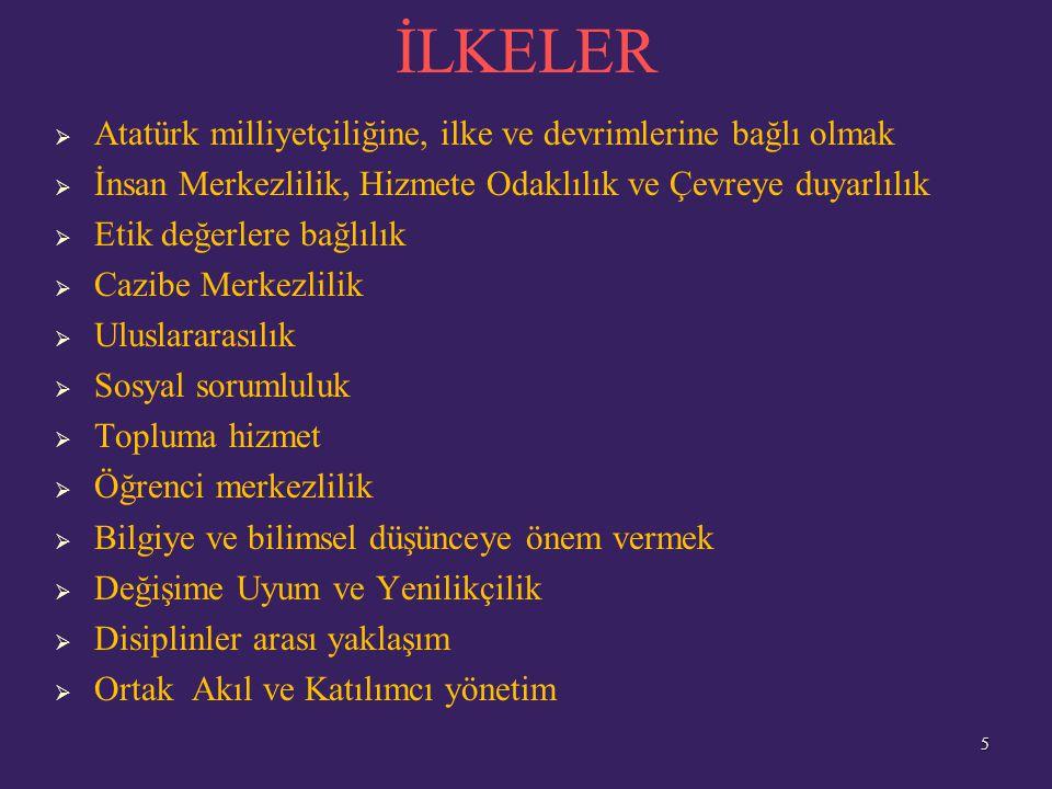 VİZYON Eğitimde uluslararası bir marka olarak akademik çalışmaları ve topluma sunduğu hizmetlerle Türk Dünyasına ve insanlığa değer katan, Uluslararası Düzeyde Saygın ve Tanınan Bir Üniversite olmaktır.